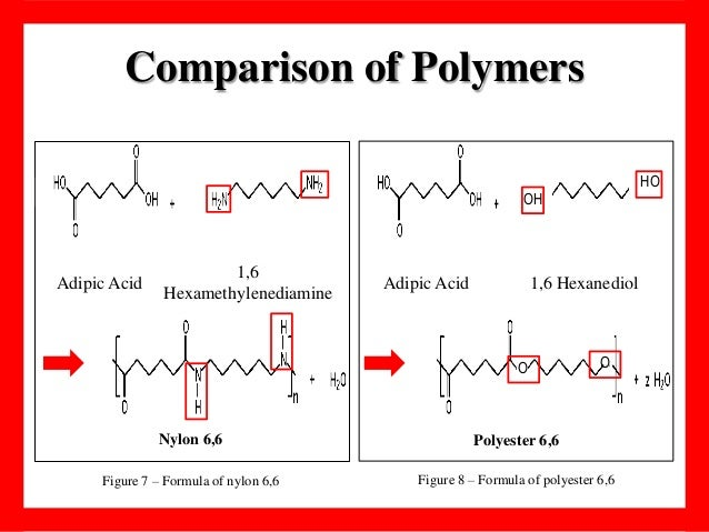 Difference between nylon 6 and nylon 66 pdf