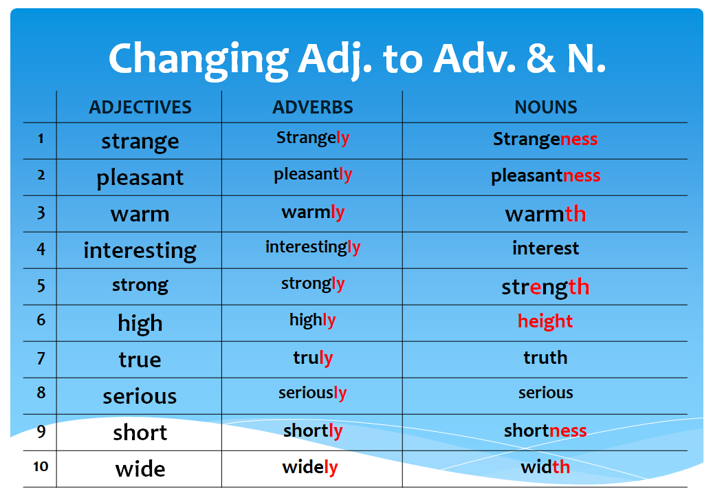 List of prefixes and meanings pdf